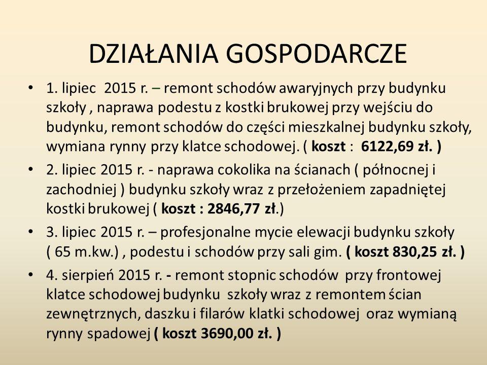 DZIAŁANIA GOSPODARCZE 1. lipiec 2015 r.