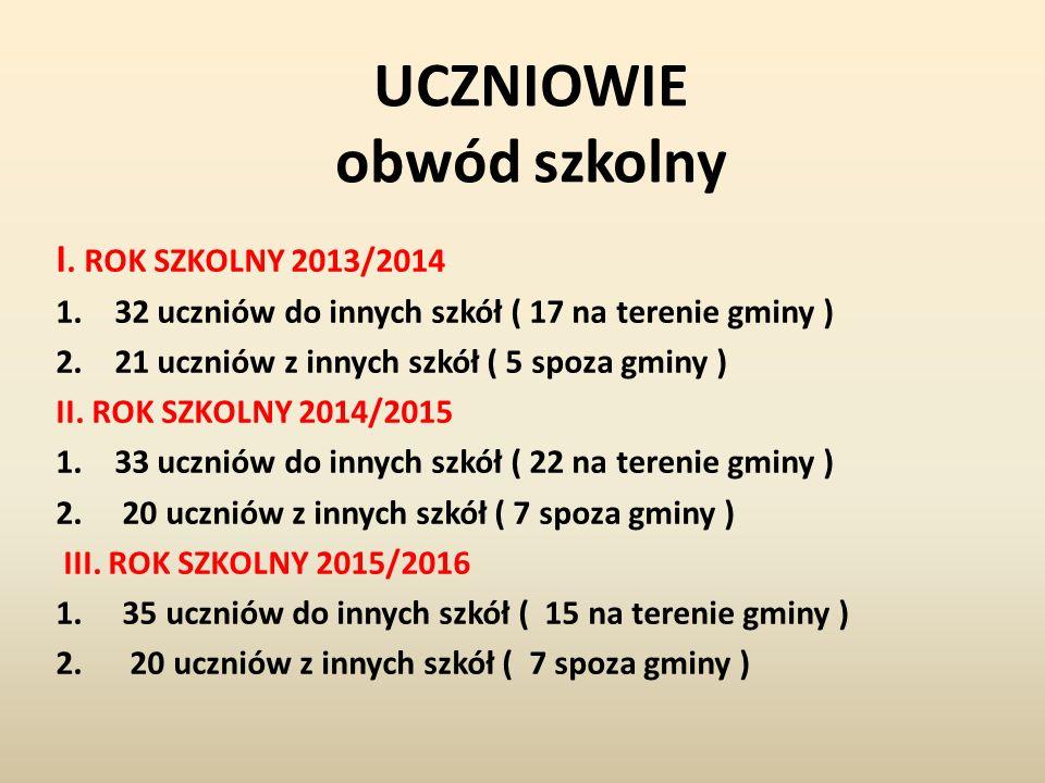 I. ROK SZKOLNY 2013/2014 1.32 uczniów do innych szkół ( 17 na terenie gminy ) 2.21 uczniów z innych szkół ( 5 spoza gminy ) II. ROK SZKOLNY 2014/2015