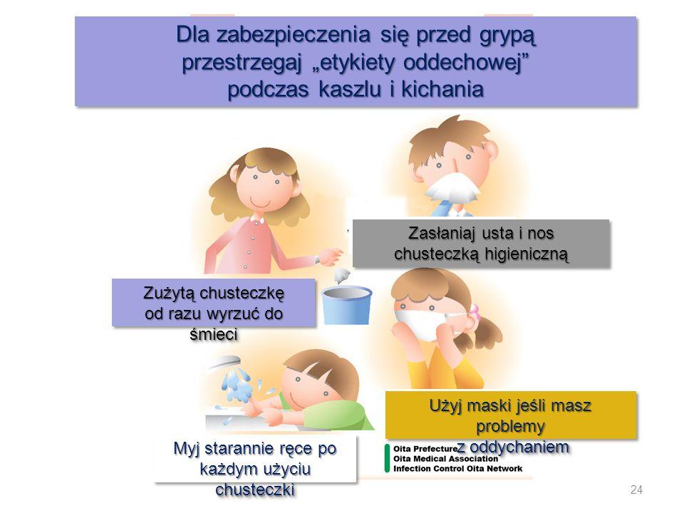 """Dla zabezpieczenia się przed grypą przestrzegaj """"etykiety oddechowej podczas kaszlu i kichania Dla zabezpieczenia się przed grypą przestrzegaj """"etykiety oddechowej podczas kaszlu i kichania Zasłaniaj usta i nos chusteczką higieniczną Zasłaniaj usta i nos chusteczką higieniczną Zużytą chusteczkę od razu wyrzuć do śmieci Użyj maski jeśli masz problemy z oddychaniem z oddychaniem Użyj maski jeśli masz problemy z oddychaniem z oddychaniem Myj starannie ręce po każdym użyciu chusteczki 24"""