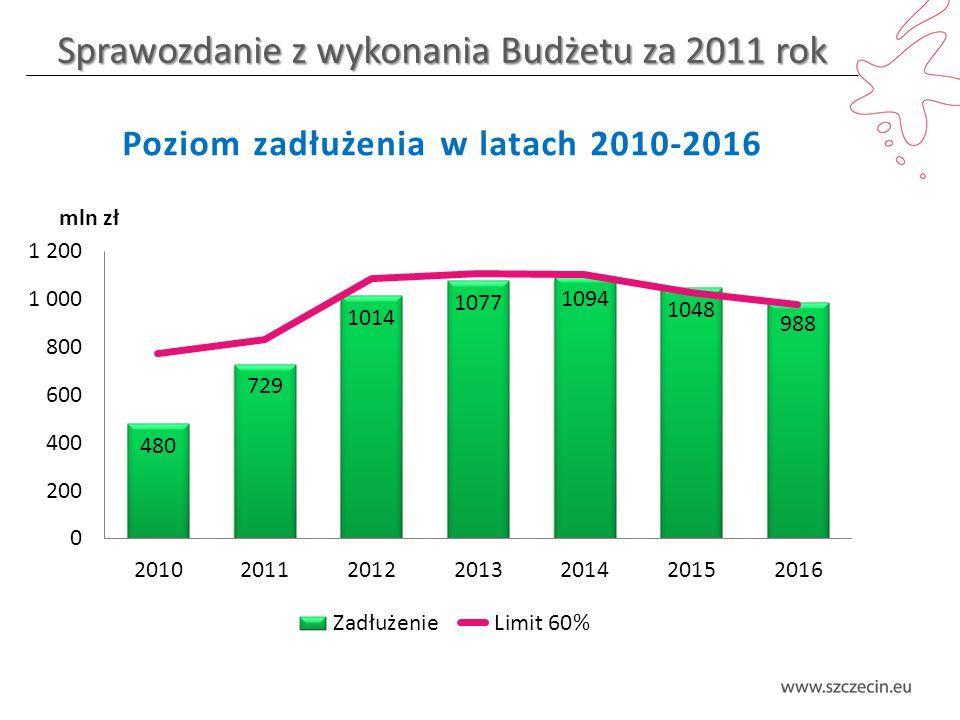 Sprawozdanie z wykonania Budżetu za 2011 rok Poziom zadłużenia w latach 2010-2016