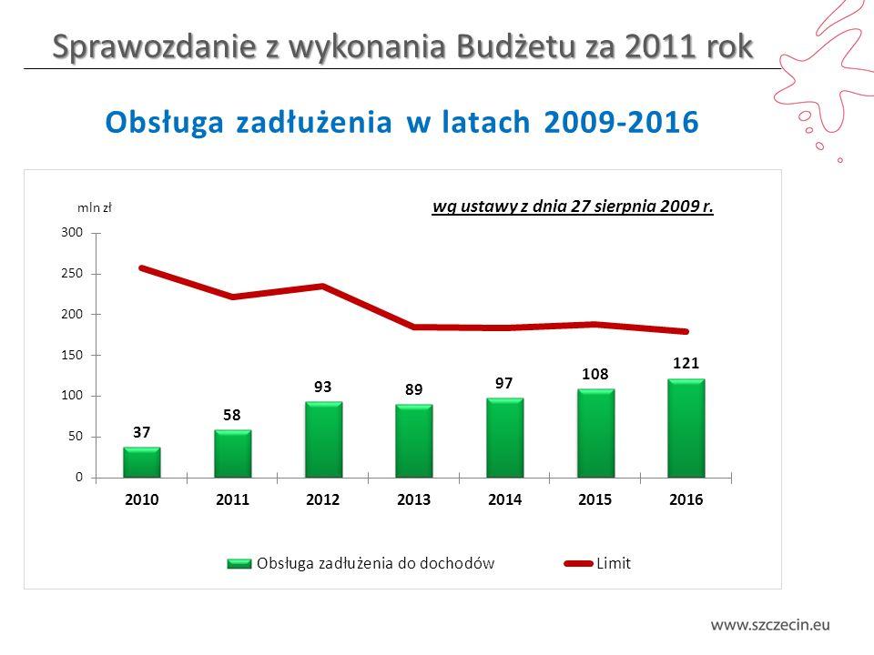 Sprawozdanie z wykonania Budżetu za 2011 rok Obsługa zadłużenia w latach 2009-2016