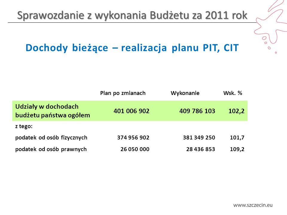Sprawozdanie z wykonania Budżetu za 2011 rok Plan po zmianachWykonanieWsk.