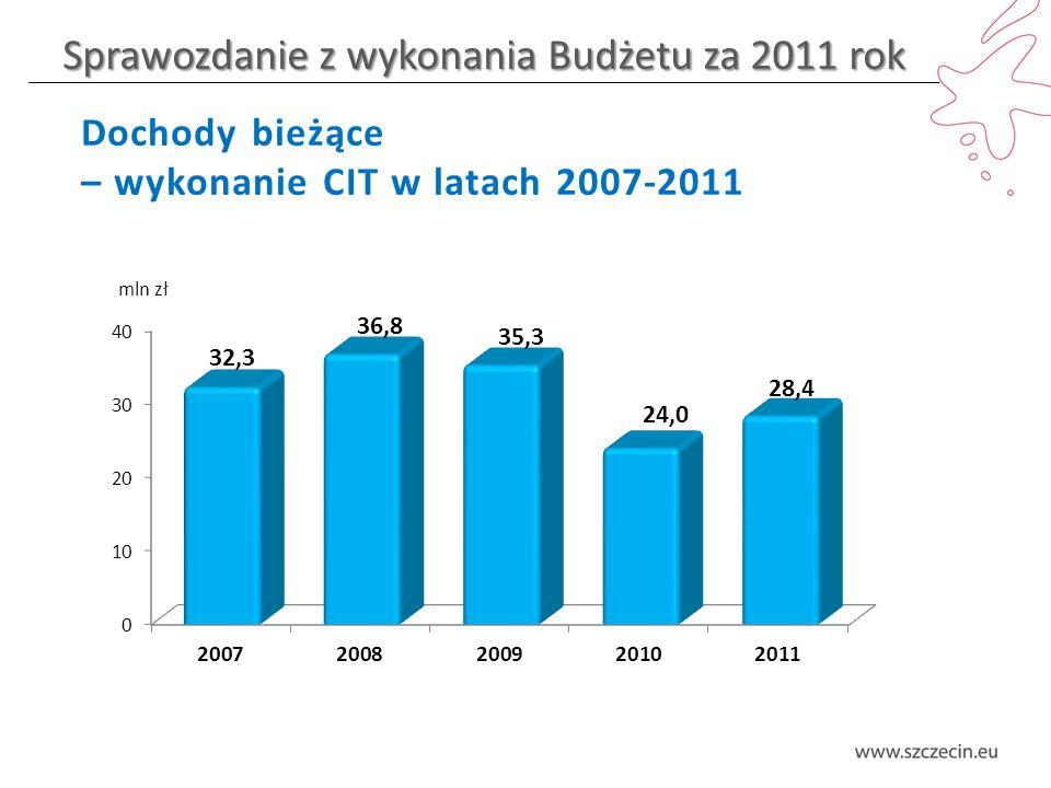 Sprawozdanie z wykonania Budżetu za 2011 rok Dochody bieżące – wykonanie CIT w latach 2007-2011