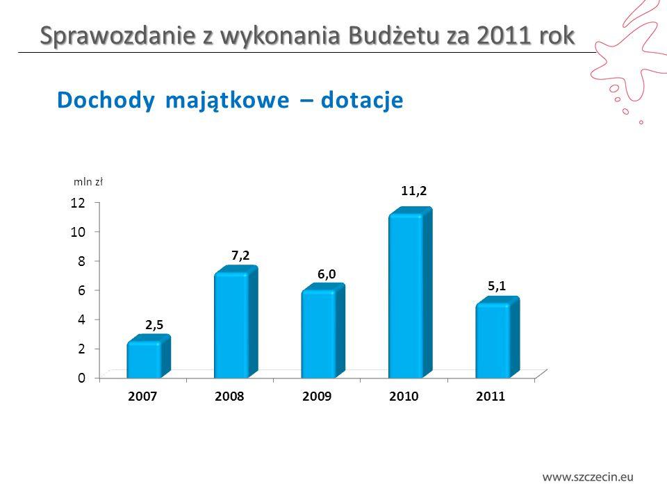 Sprawozdanie z wykonania Budżetu za 2011 rok Dochody majątkowe – dotacje