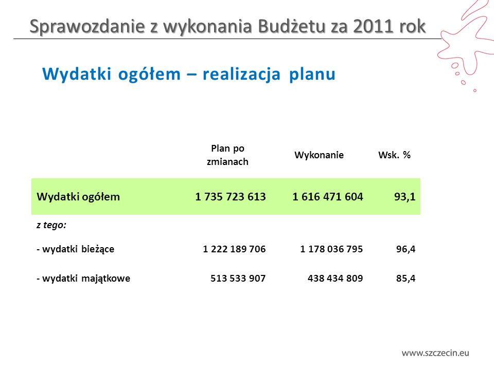 Sprawozdanie z wykonania Budżetu za 2011 rok Wydatki ogółem – realizacja planu Plan po zmianach WykonanieWsk.