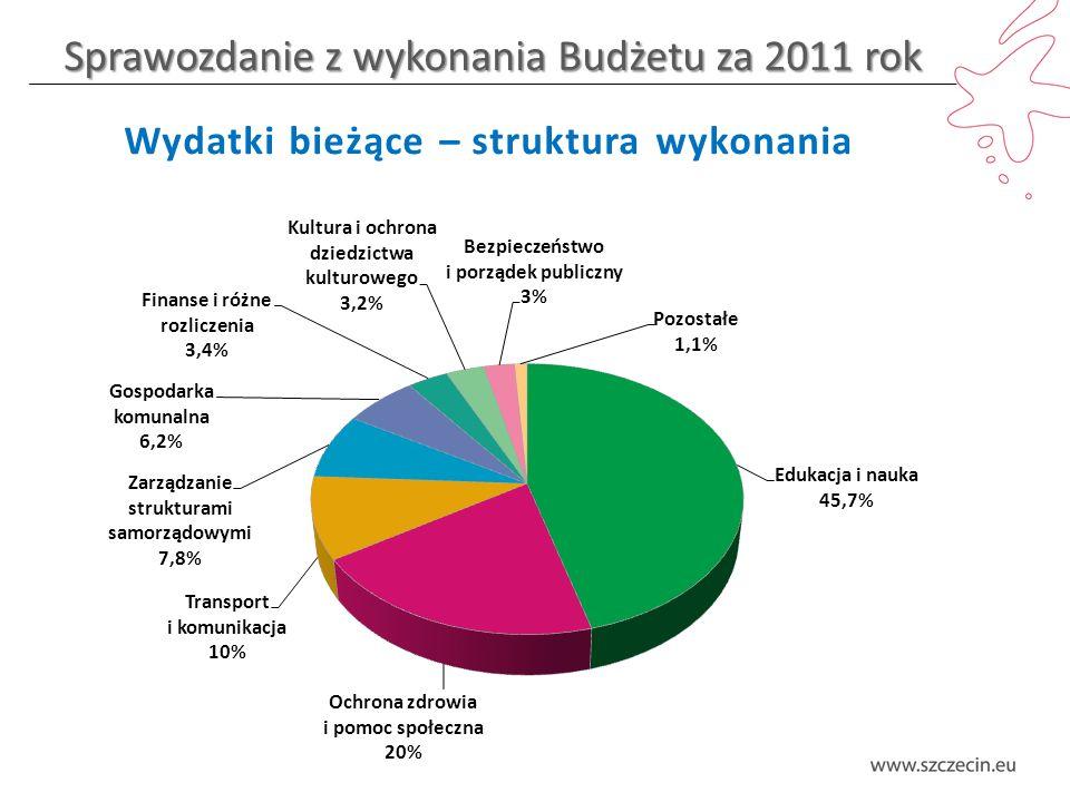 Sprawozdanie z wykonania Budżetu za 2011 rok Wydatki bieżące – struktura wykonania