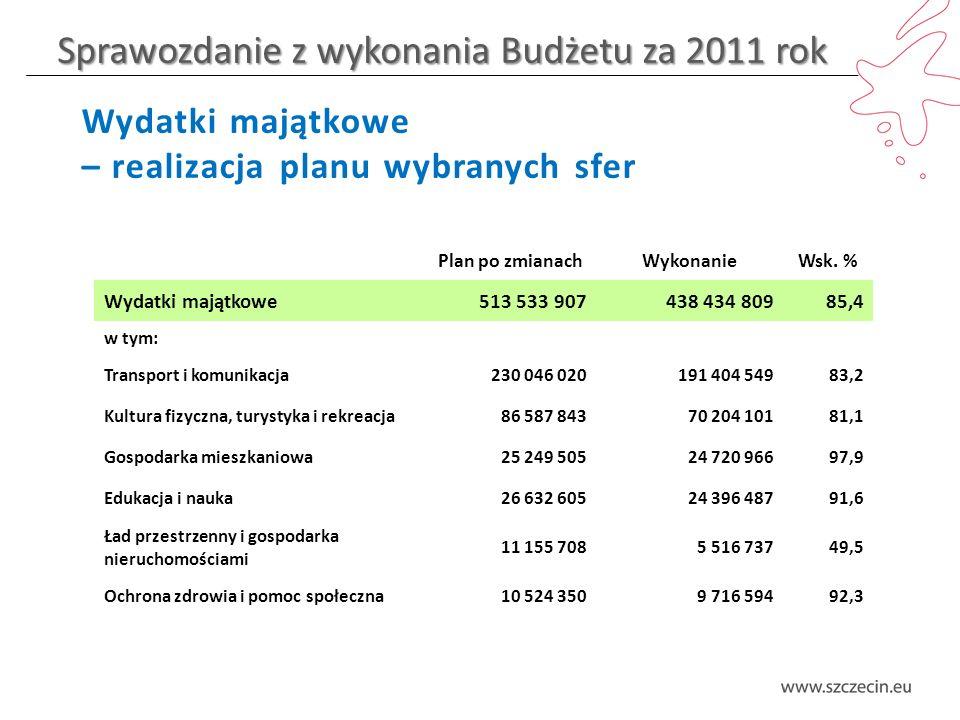 Sprawozdanie z wykonania Budżetu za 2011 rok Wydatki majątkowe – realizacja planu wybranych sfer Plan po zmianachWykonanieWsk.