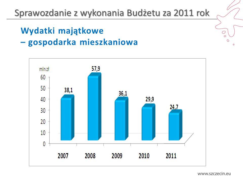 Sprawozdanie z wykonania Budżetu za 2011 rok Wydatki majątkowe – gospodarka mieszkaniowa
