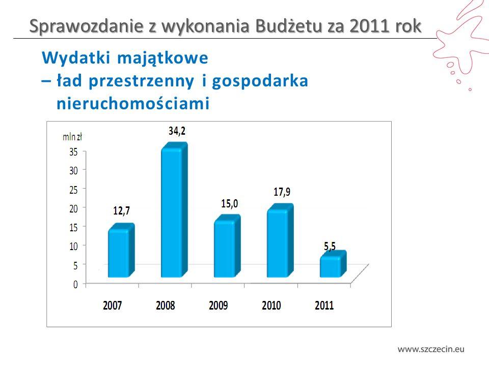 Sprawozdanie z wykonania Budżetu za 2011 rok Wydatki majątkowe – ład przestrzenny i gospodarka nieruchomościami