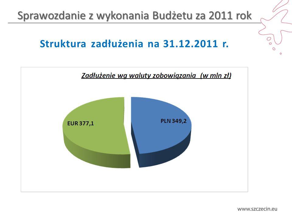 Sprawozdanie z wykonania Budżetu za 2011 rok Struktura zadłużenia na 31.12.2011 r.