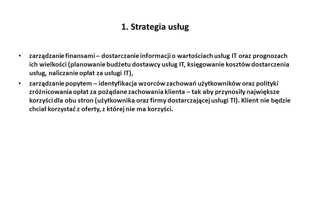 1. Strategia usług zarządzanie finansami – dostarczanie informacji o wartościach usług IT oraz prognozach ich wielkości (planowanie budżetu dostawcy u