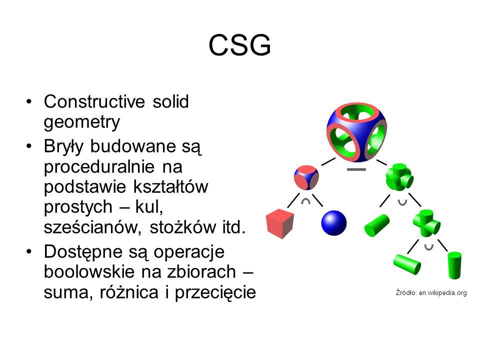 CSG Constructive solid geometry Bryły budowane są proceduralnie na podstawie kształtów prostych – kul, sześcianów, stożków itd. Dostępne są operacje b