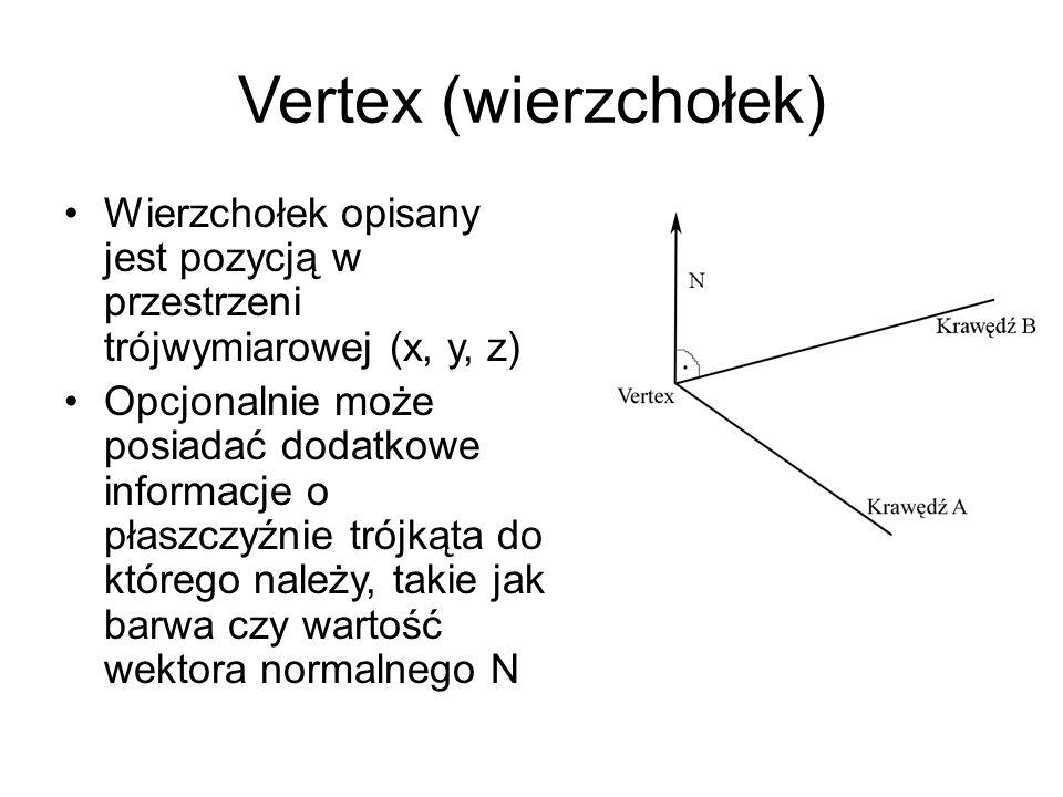 Wierzchołek opisany jest pozycją w przestrzeni trójwymiarowej (x, y, z) Opcjonalnie może posiadać dodatkowe informacje o płaszczyźnie trójkąta do którego należy, takie jak barwa czy wartość wektora normalnego N Vertex (wierzchołek)