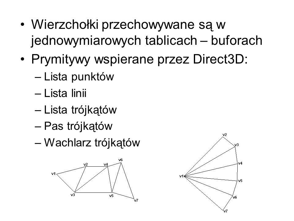 Wierzchołki przechowywane są w jednowymiarowych tablicach – buforach Prymitywy wspierane przez Direct3D: –Lista punktów –Lista linii –Lista trójkątów –Pas trójkątów –Wachlarz trójkątów
