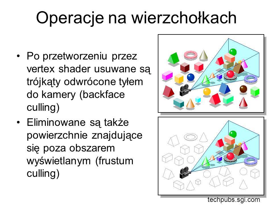 Operacje na wierzchołkach Po przetworzeniu przez vertex shader usuwane są trójkąty odwrócone tyłem do kamery (backface culling) Eliminowane są także powierzchnie znajdujące się poza obszarem wyświetlanym (frustum culling) techpubs.sgi.com