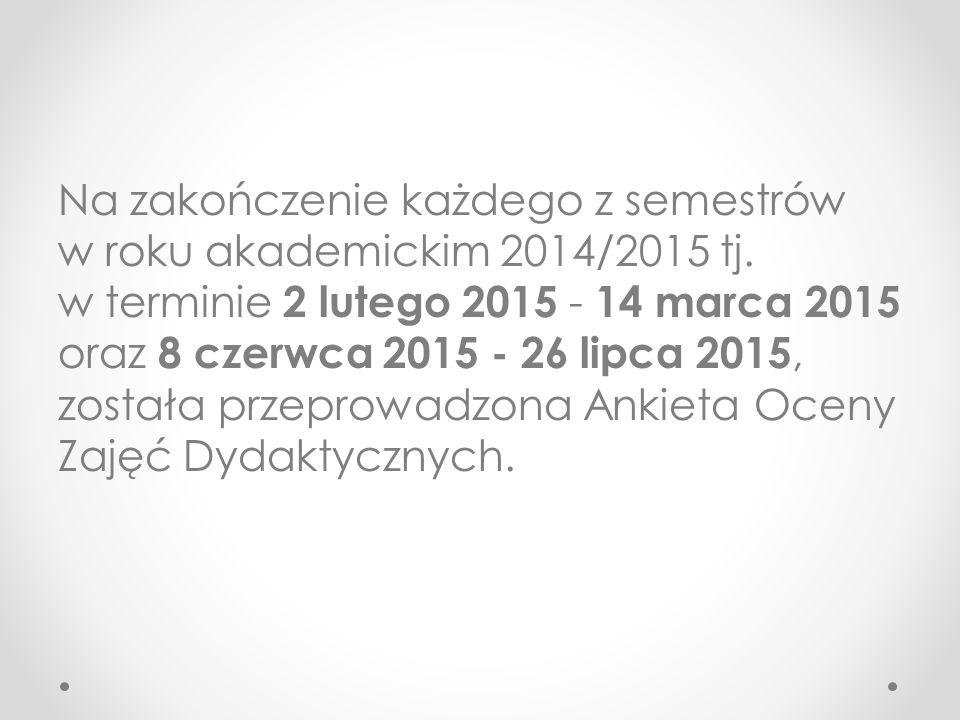 Na zakończenie każdego z semestrów w roku akademickim 2014/2015 tj.