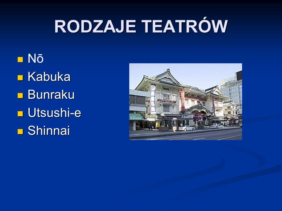 RODZAJE TEATRÓW Nō Kabuka Kabuka Bunraku Bunraku Utsushi-e Utsushi-e Shinnai Shinnai