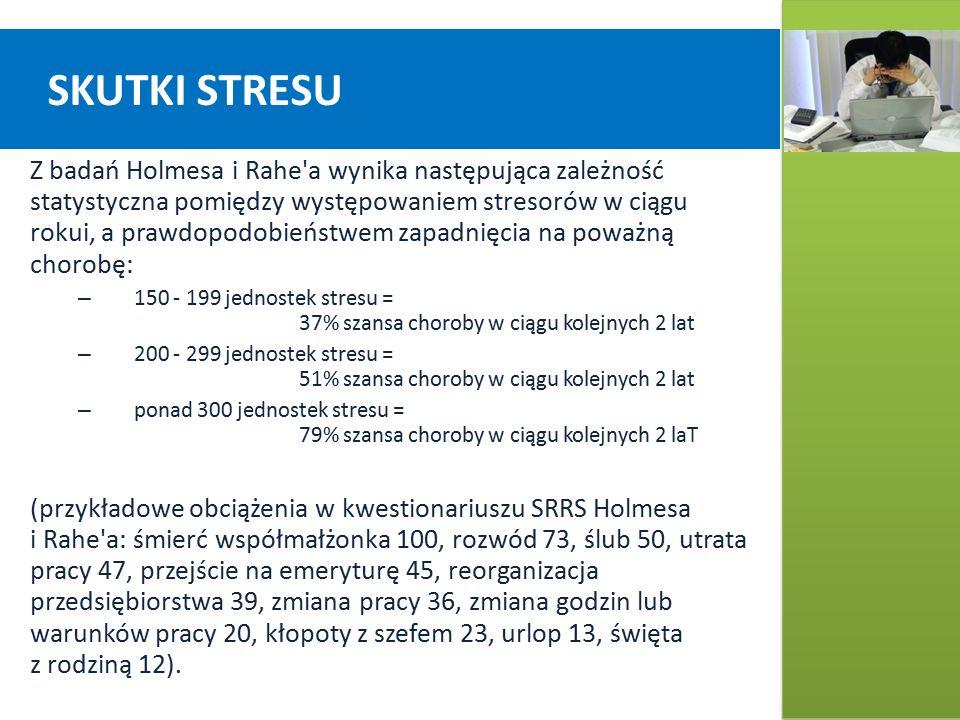 SKUTKI STRESU Z badań Holmesa i Rahe a wynika następująca zależność statystyczna pomiędzy występowaniem stresorów w ciągu rokui, a prawdopodobieństwem zapadnięcia na poważną chorobę: – 150 - 199 jednostek stresu = 37% szansa choroby w ciągu kolejnych 2 lat – 200 - 299 jednostek stresu = 51% szansa choroby w ciągu kolejnych 2 lat – ponad 300 jednostek stresu = 79% szansa choroby w ciągu kolejnych 2 laT (przykładowe obciążenia w kwestionariuszu SRRS Holmesa i Rahe a: śmierć współmałżonka 100, rozwód 73, ślub 50, utrata pracy 47, przejście na emeryturę 45, reorganizacja przedsiębiorstwa 39, zmiana pracy 36, zmiana godzin lub warunków pracy 20, kłopoty z szefem 23, urlop 13, święta z rodziną 12).
