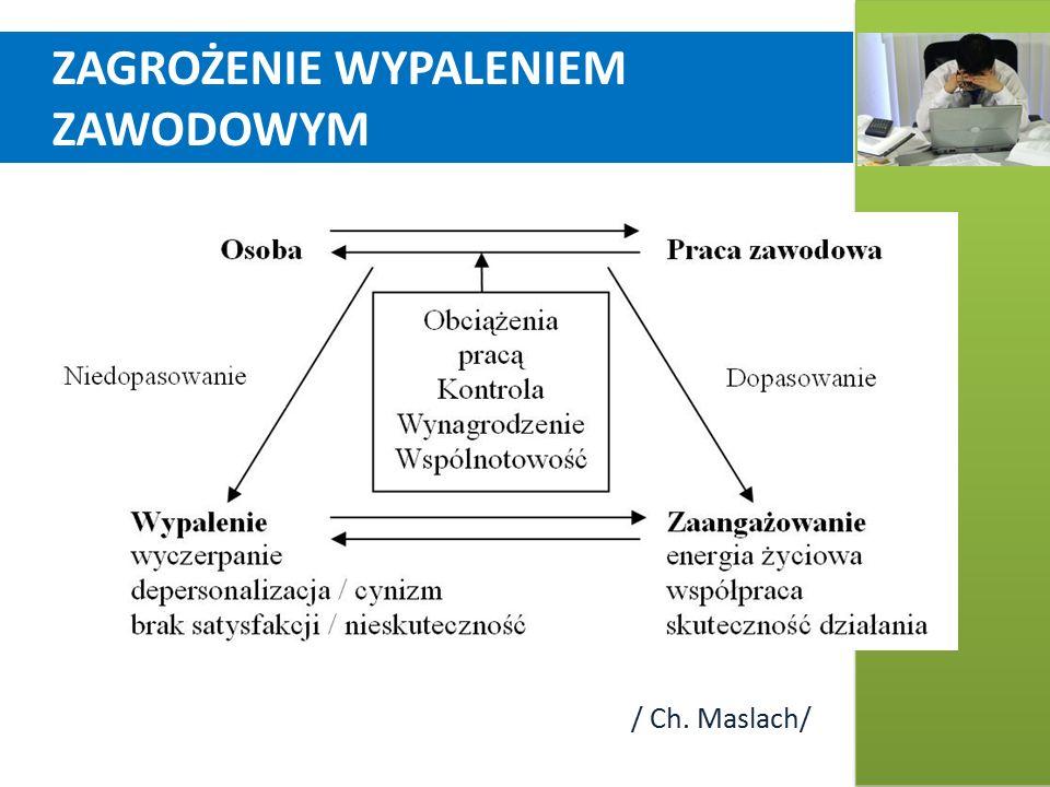 ZAGROŻENIE WYPALENIEM ZAWODOWYM / Ch. Maslach/