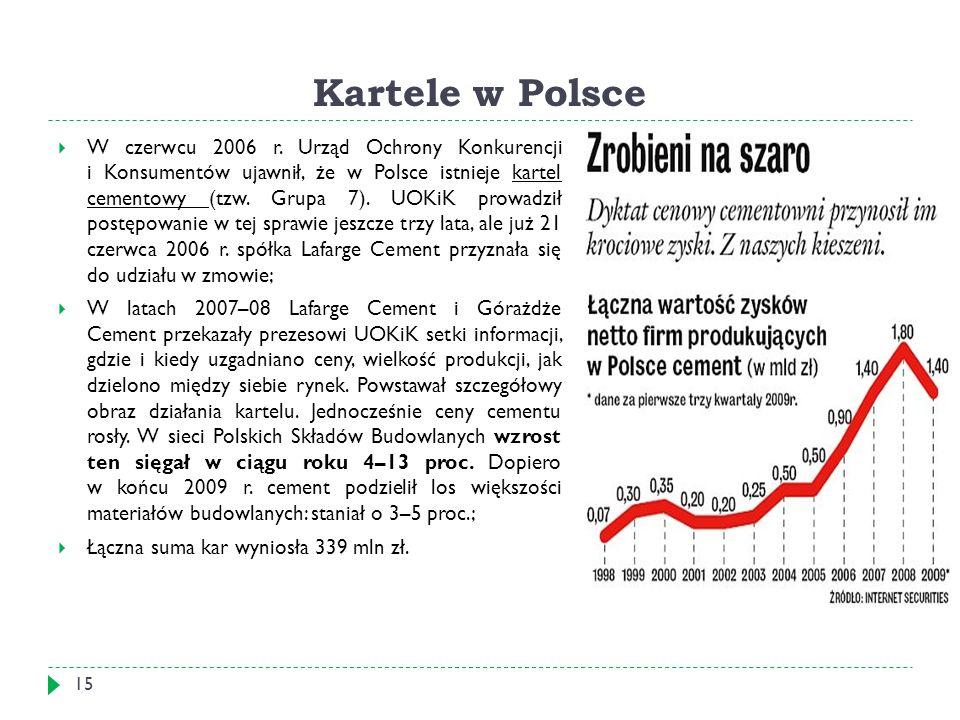 Kartele w Polsce  W czerwcu 2006 r.