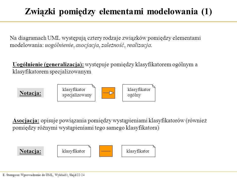 E. Stemposz. Wprowadzenie do UML, Wykład 1, Slajd 22/24 Związki pomiędzy elementami modelowania (1) Na diagramach UML występują cztery rodzaje związkó