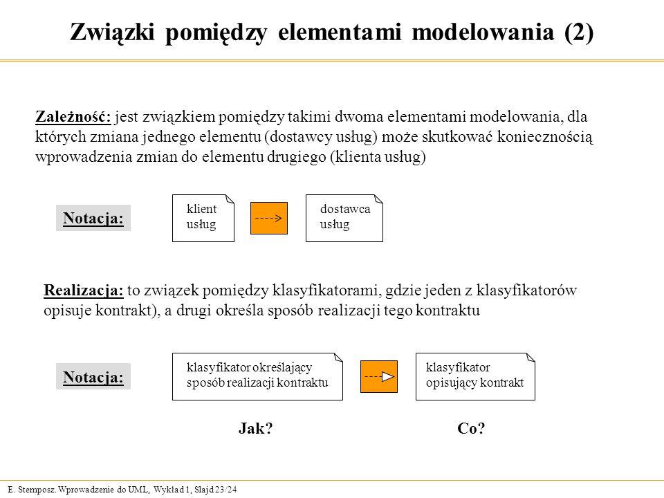 E. Stemposz. Wprowadzenie do UML, Wykład 1, Slajd 23/24 Związki pomiędzy elementami modelowania (2) Zależność: jest związkiem pomiędzy takimi dwoma el