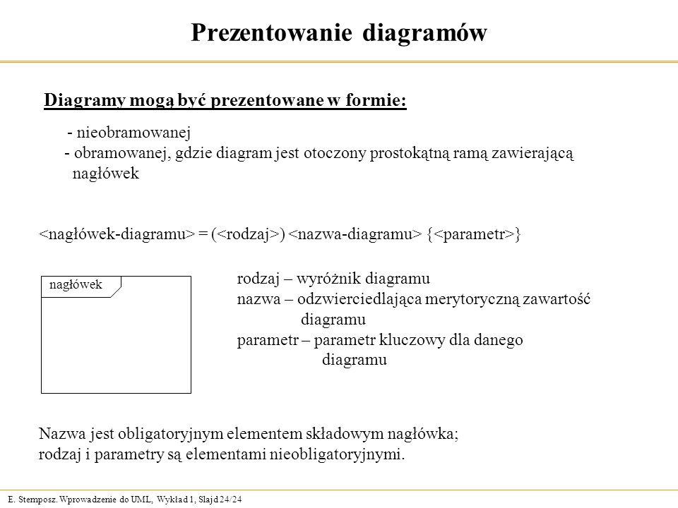 E. Stemposz. Wprowadzenie do UML, Wykład 1, Slajd 24/24 Prezentowanie diagramów nagłówek Diagramy mogą być prezentowane w formie: - nieobramowanej - o