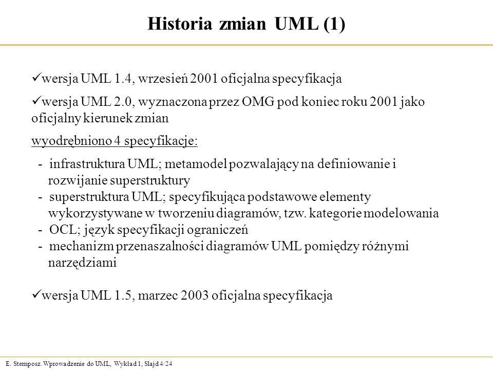 E. Stemposz. Wprowadzenie do UML, Wykład 1, Slajd 4/24 Historia zmian UML (1) wersja UML 1.4, wrzesień 2001 oficjalna specyfikacja wersja UML 2.0, wyz