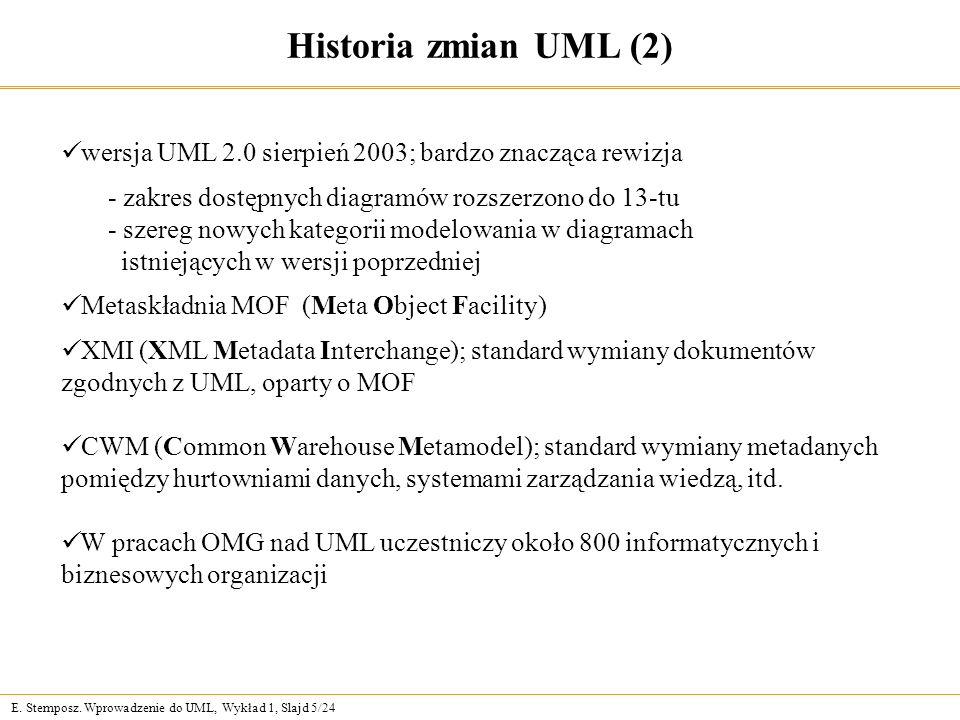 E. Stemposz. Wprowadzenie do UML, Wykład 1, Slajd 5/24 Historia zmian UML (2) wersja UML 2.0 sierpień 2003; bardzo znacząca rewizja - zakres dostępnyc