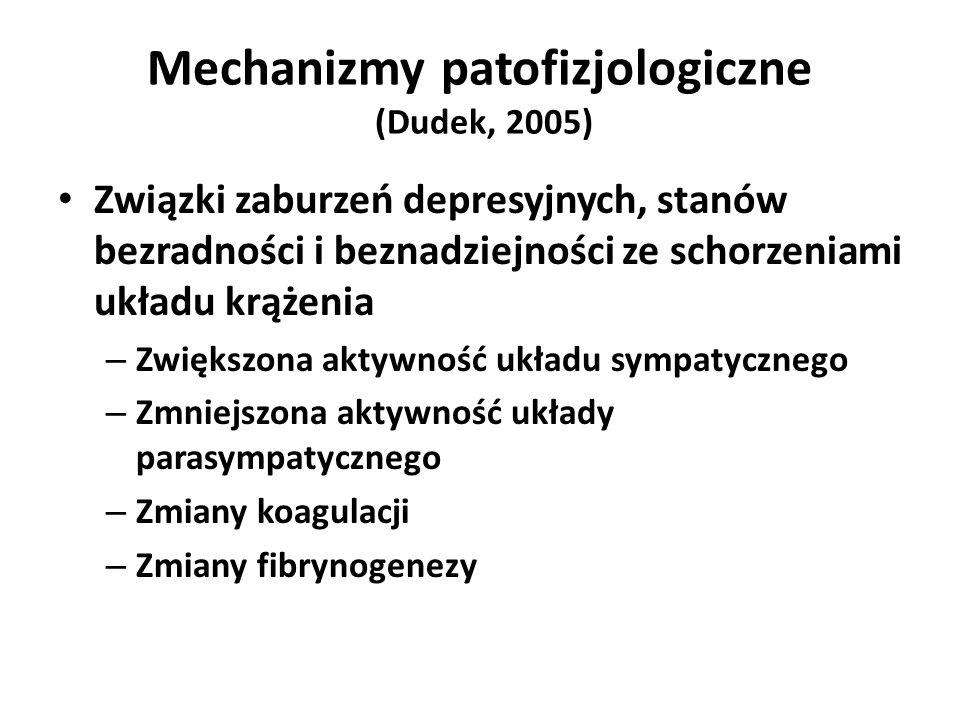 Mechanizmy patofizjologiczne (Dudek, 2005) Związki zaburzeń depresyjnych, stanów bezradności i beznadziejności ze schorzeniami układu krążenia – Zwiększona aktywność układu sympatycznego – Zmniejszona aktywność układy parasympatycznego – Zmiany koagulacji – Zmiany fibrynogenezy