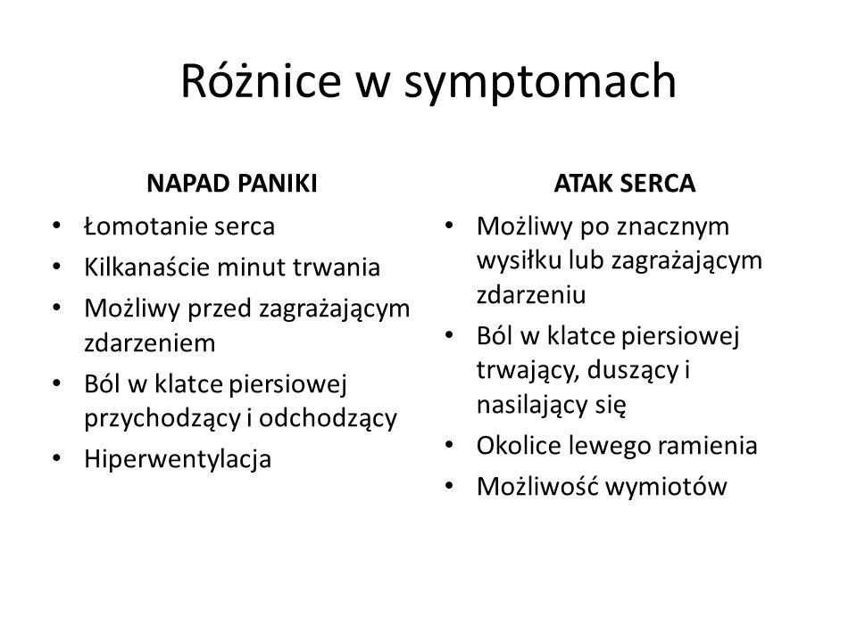 Różnice w symptomach NAPAD PANIKI Łomotanie serca Kilkanaście minut trwania Możliwy przed zagrażającym zdarzeniem Ból w klatce piersiowej przychodzący i odchodzący Hiperwentylacja ATAK SERCA Możliwy po znacznym wysiłku lub zagrażającym zdarzeniu Ból w klatce piersiowej trwający, duszący i nasilający się Okolice lewego ramienia Możliwość wymiotów