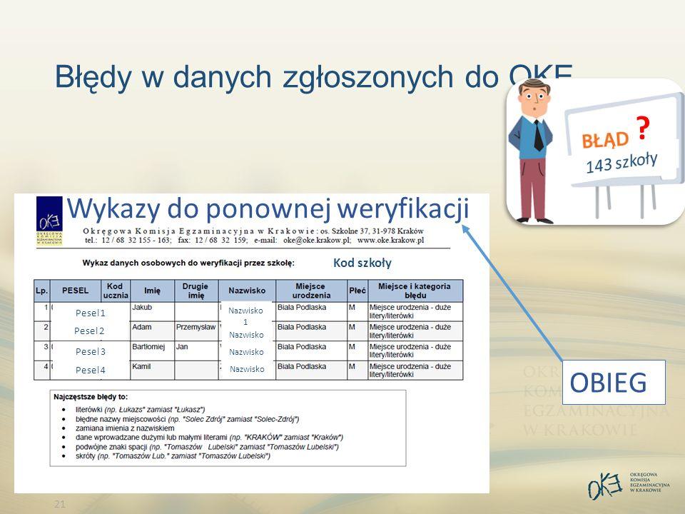 21 Błędy w danych zgłoszonych do OKE .