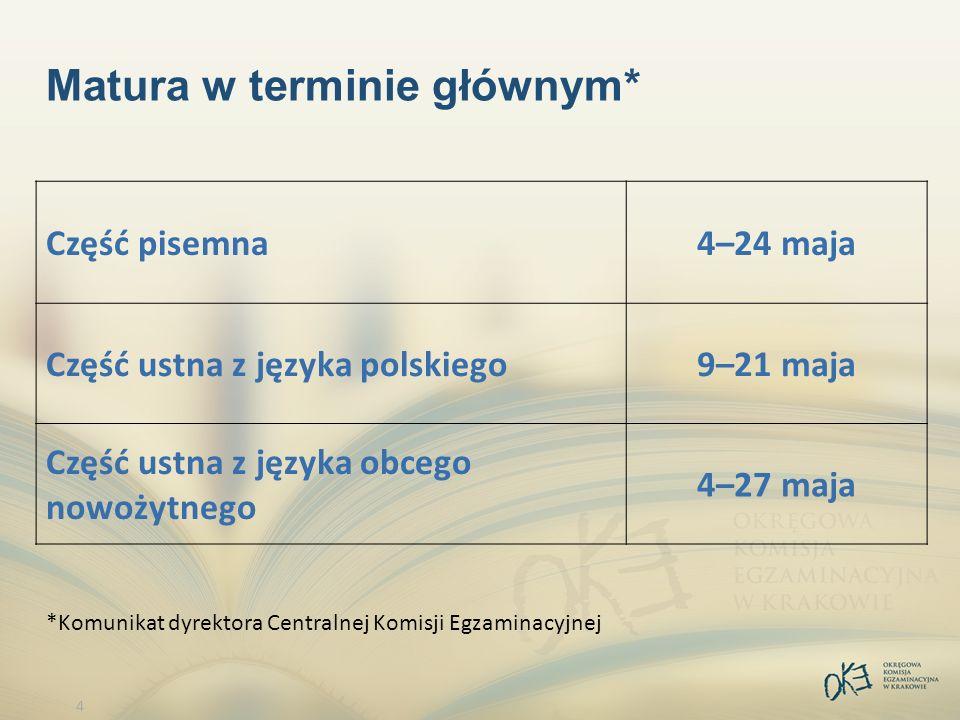 5 Matura w terminie dodatkowym Część pisemna1–11 czerwca Część ustna z języka polskiego6–11 czerwca Część ustna z języka obcego nowożytnego 1–17 czerwca