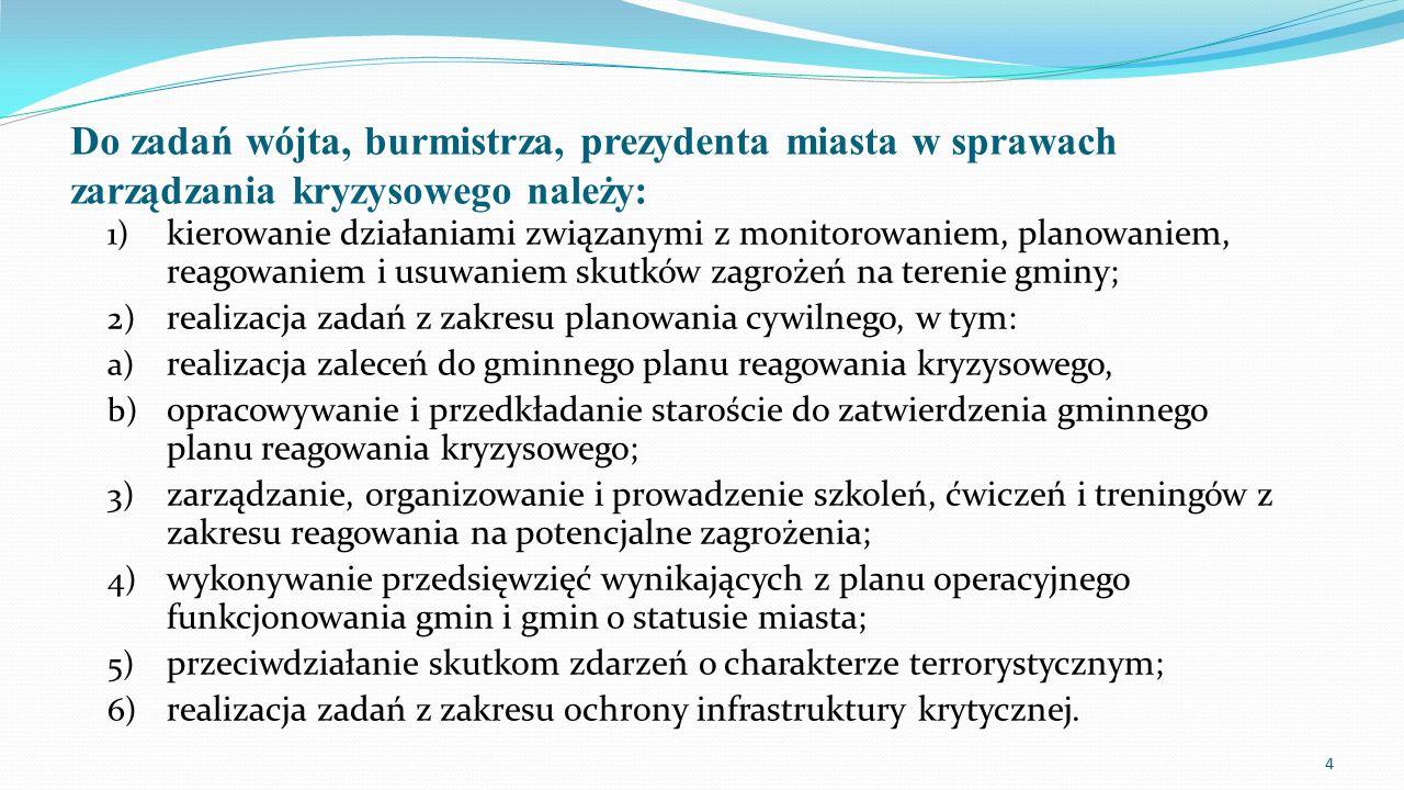 Do zadań wójta, burmistrza, prezydenta miasta w sprawach zarządzania kryzysowego należy: 1) kierowanie działaniami związanymi z monitorowaniem, planow