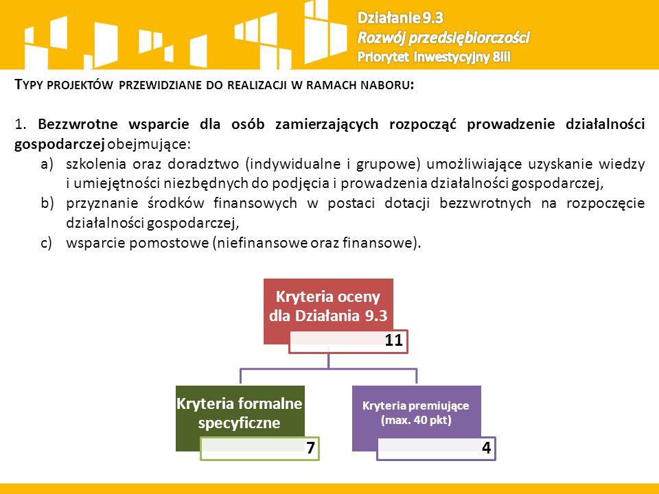  Kryterium 1: Kompleksowość wsparcia: 1)W ramach projektu obligatoryjnie realizowane są wszystkie formy wsparcia określone w typie projektu 1 lit.