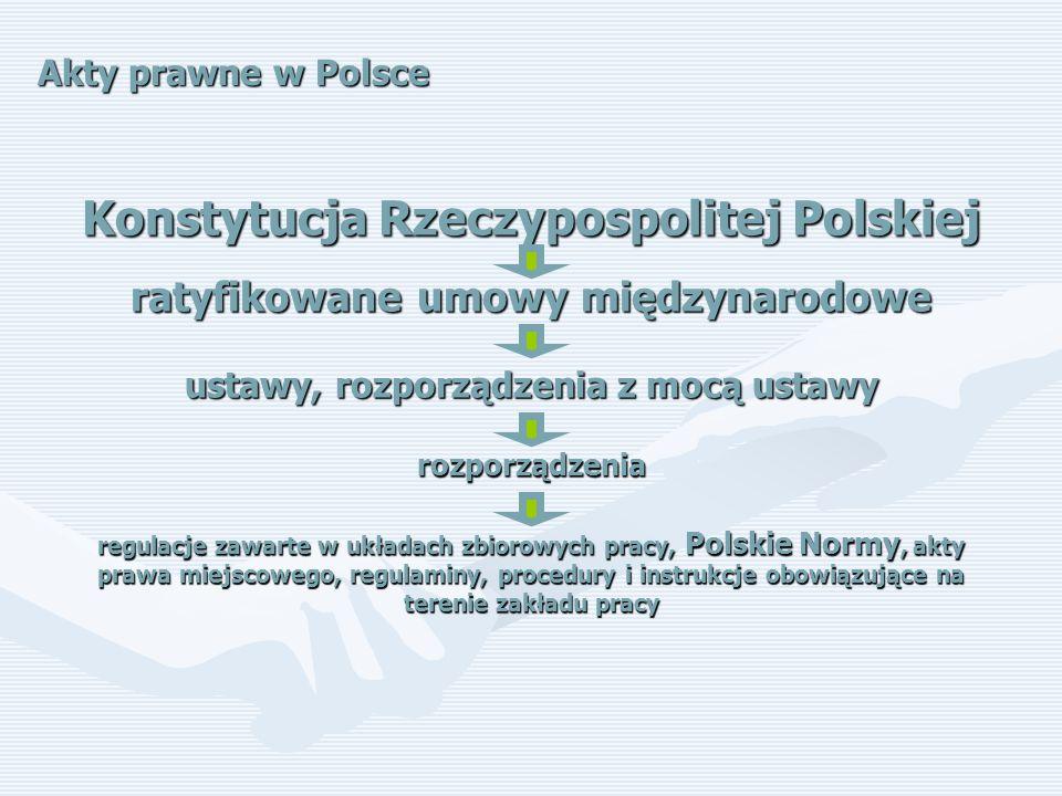 Konstytucja Rzeczypospolitej Polskiej ratyfikowane umowy międzynarodowe ustawy, rozporządzenia z mocą ustawy rozporządzenia regulacje zawarte w układach zbiorowych pracy, Polskie Normy, akty prawa miejscowego, regulaminy, procedury i instrukcje obowiązujące na terenie zakładu pracy Akty prawne w Polsce