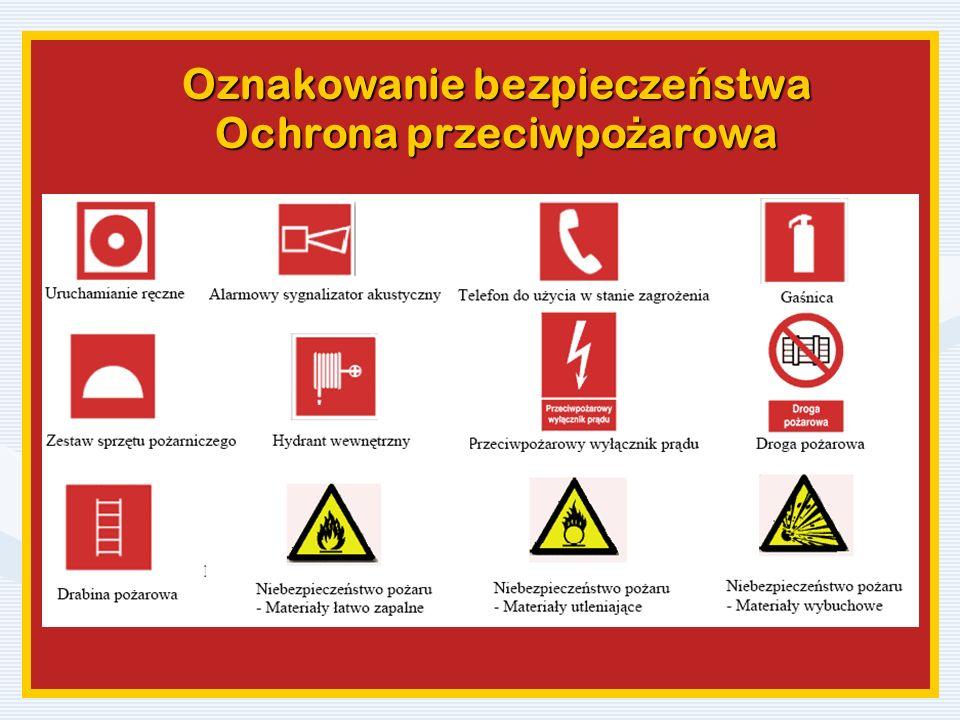 Oznakowanie bezpiecze ń stwa Ochrona przeciwpo ż arowa