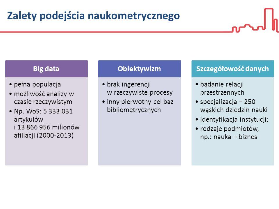Zalety podejścia naukometrycznego Big data pełna populacja możliwość analizy w czasie rzeczywistym Np.