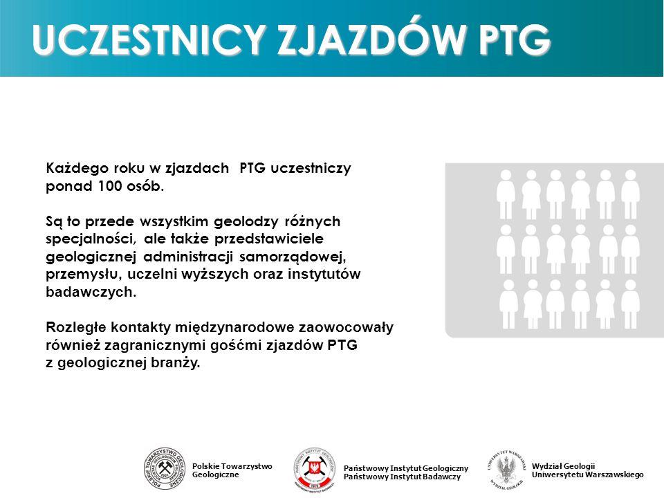 Państwowy Instytut Geologiczny Państwowy Instytut Badawczy Polskie Towarzystwo Geologiczne Wydział Geologii Uniwersytetu Warszawskiego Każdego roku w zjazdach PTG uczestniczy ponad 100 osób.