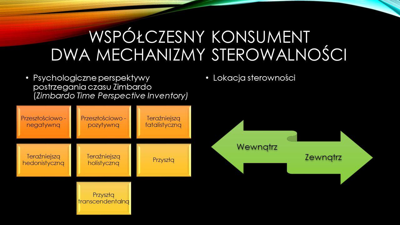 WSPÓŁCZESNY KONSUMENT DWA MECHANIZMY STEROWALNOŚCI Psychologiczne perspektywy postrzegania czasu Zimbardo (Zimbardo Time Perspective Inventory) Lokacj