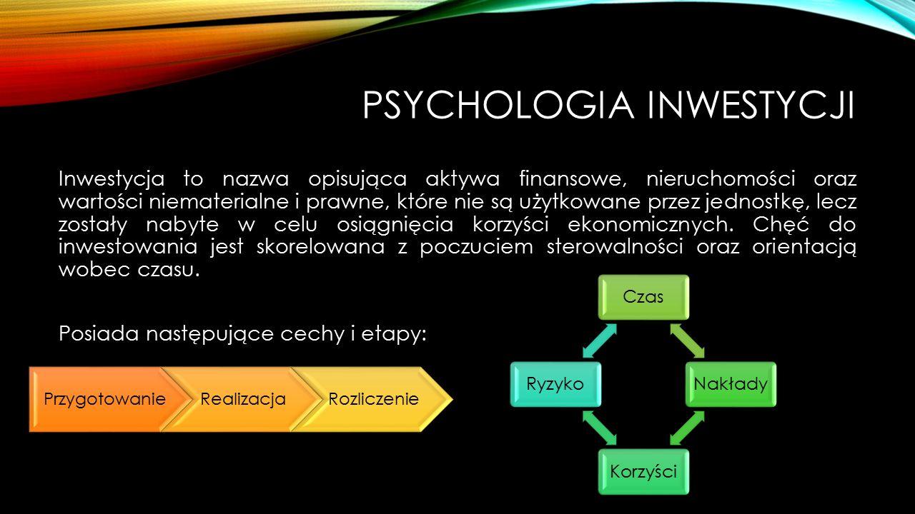 PSYCHOLOGIA INWESTYCJI Inwestycja to nazwa opisująca aktywa finansowe, nieruchomości oraz wartości niematerialne i prawne, które nie są użytkowane prz