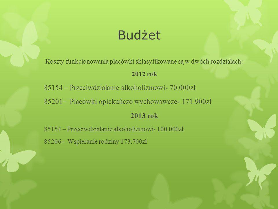Budżet Koszty funkcjonowania placówki sklasyfikowane są w dwóch rozdziałach: 2012 rok 85154 – Przeciwdziałanie alkoholizmowi- 70.000zł 85201– Placówki opiekuńczo wychowawcze- 171.900zł 2013 rok 85154 – Przeciwdziałanie alkoholizmowi- 100.000zł 85206– Wspieranie rodziny 173.700zł