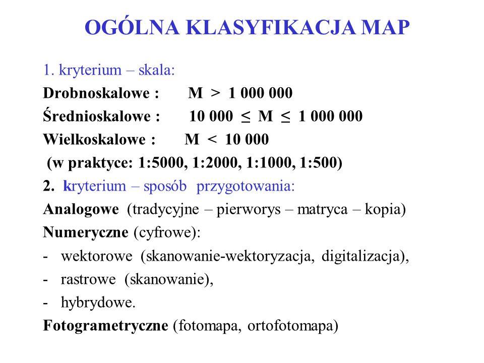 OGÓLNA KLASYFIKACJA MAP 1. kryterium – skala: Drobnoskalowe : M > 1 000 000 Średnioskalowe : 10 000 ≤ M ≤ 1 000 000 Wielkoskalowe : M < 10 000 (w prak