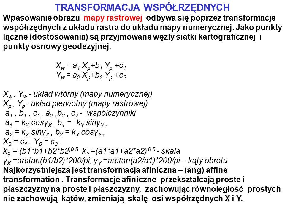 TRANSFORMACJA WSPÓŁRZĘDNYCH Wpasowanie obrazu mapy rastrowej odbywa się poprzez transformacje współrzędnych z układu rastra do układu mapy numerycznej