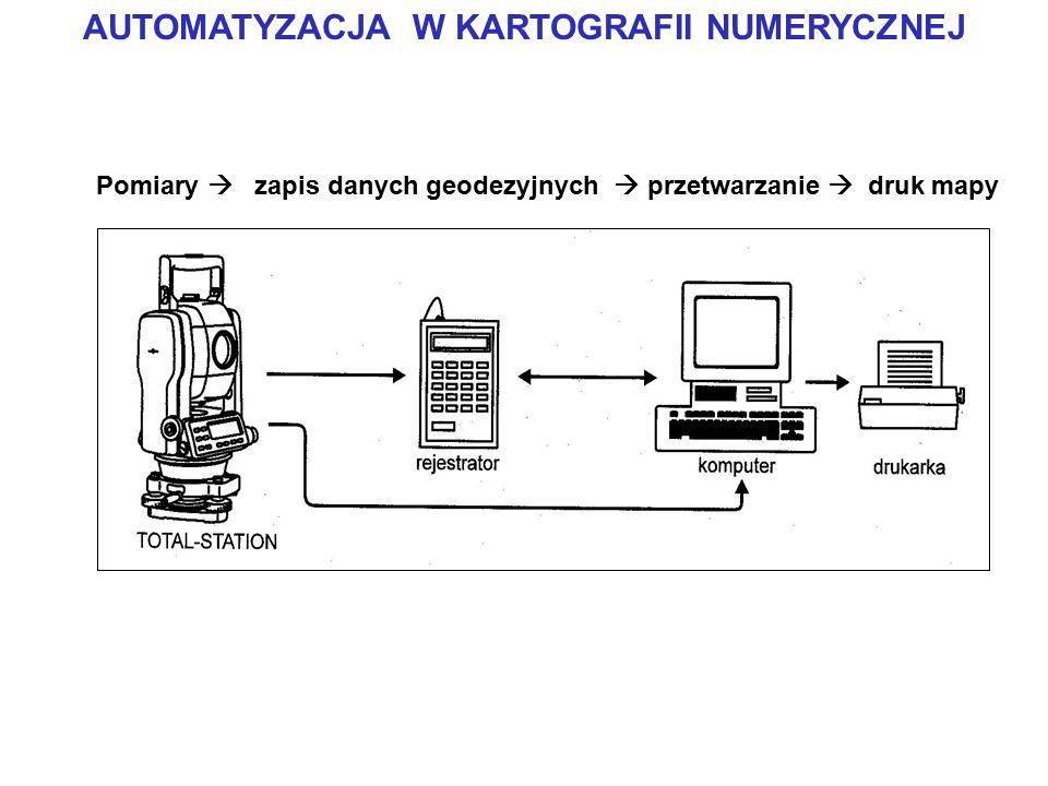 AUTOMATYZACJA W KARTOGRAFII NUMERYCZNEJ Pomiary  zapis danych geodezyjnych  przetwarzanie  druk mapy