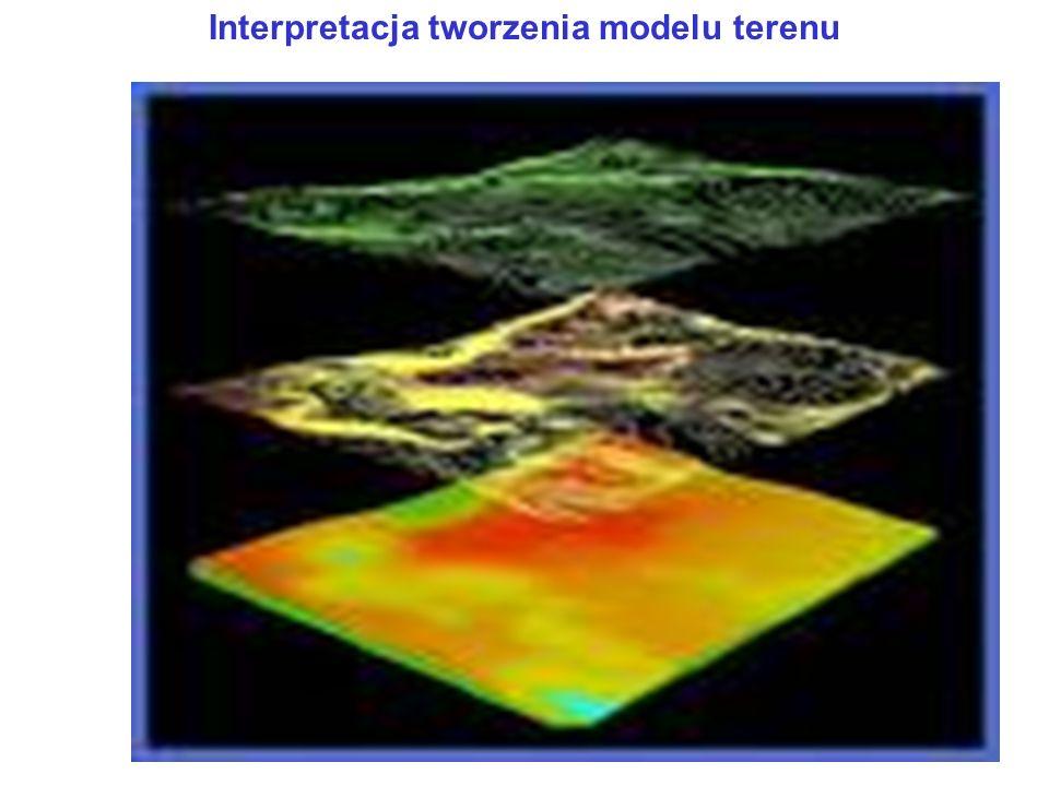 Interpretacja tworzenia modelu terenu