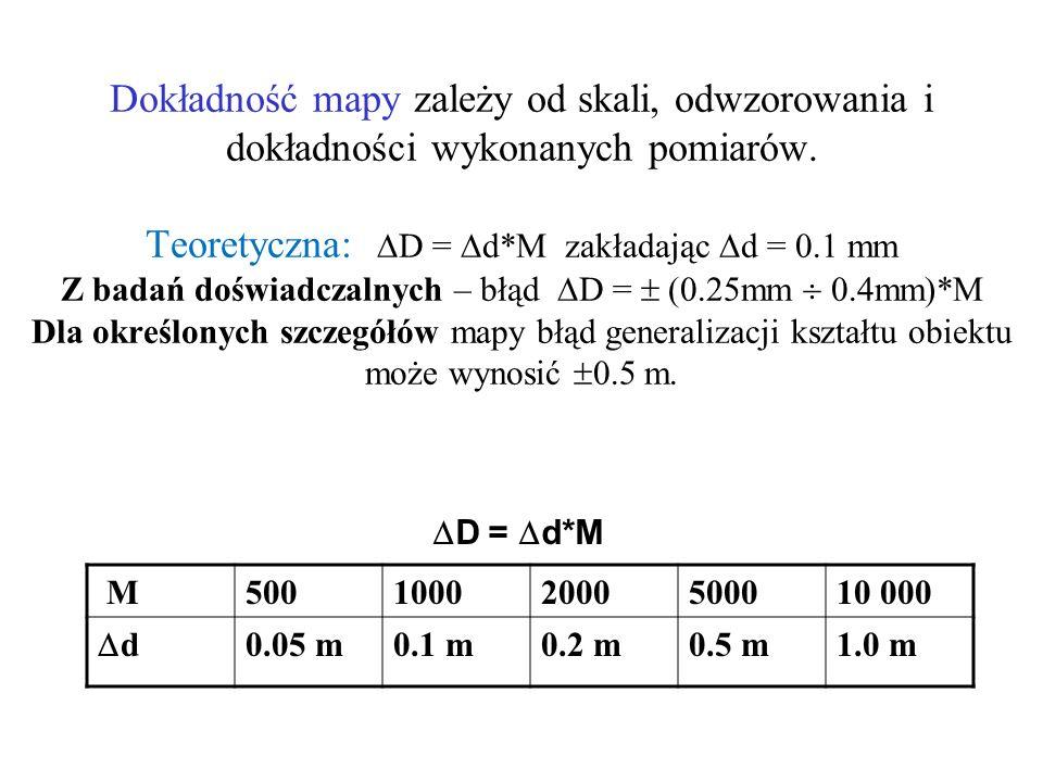 Dokładność mapy zależy od skali, odwzorowania i dokładności wykonanych pomiarów. Teoretyczna:  D =  d*M zakładając  d = 0.1 mm Z badań doświadczaln