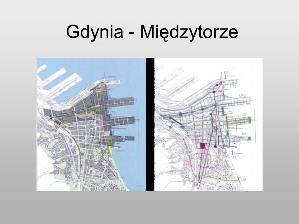 Gdynia - Międzytorze