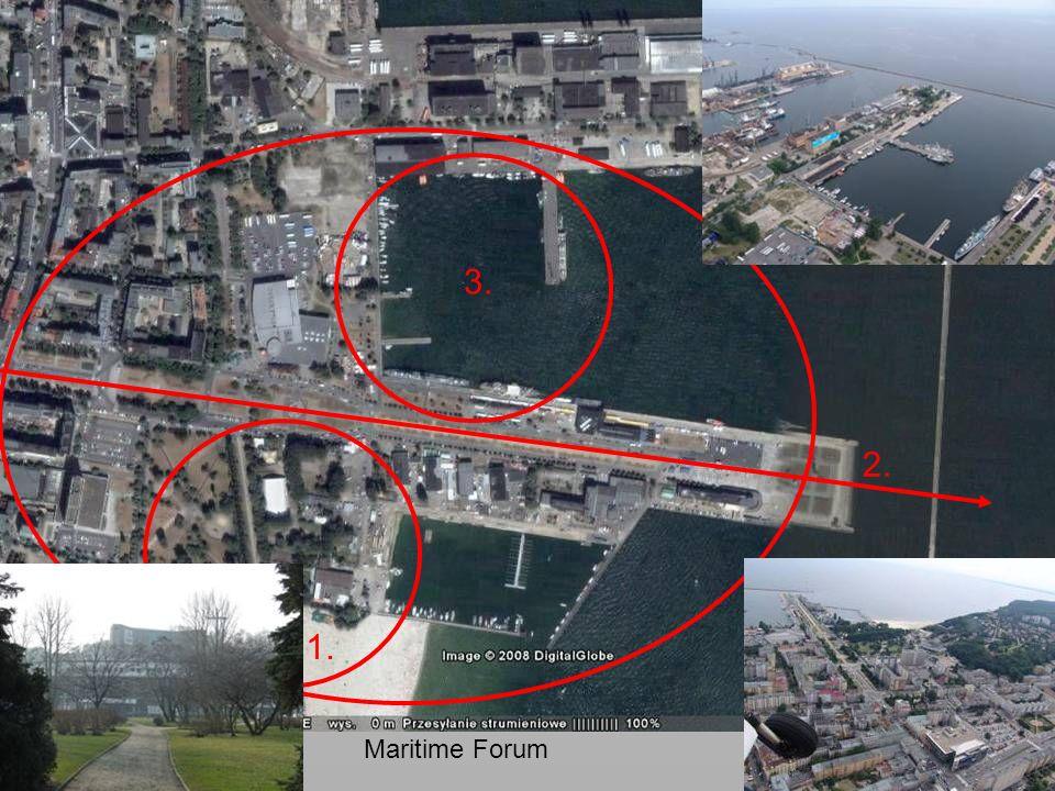 1. 2. 3. 4. Maritime Forum