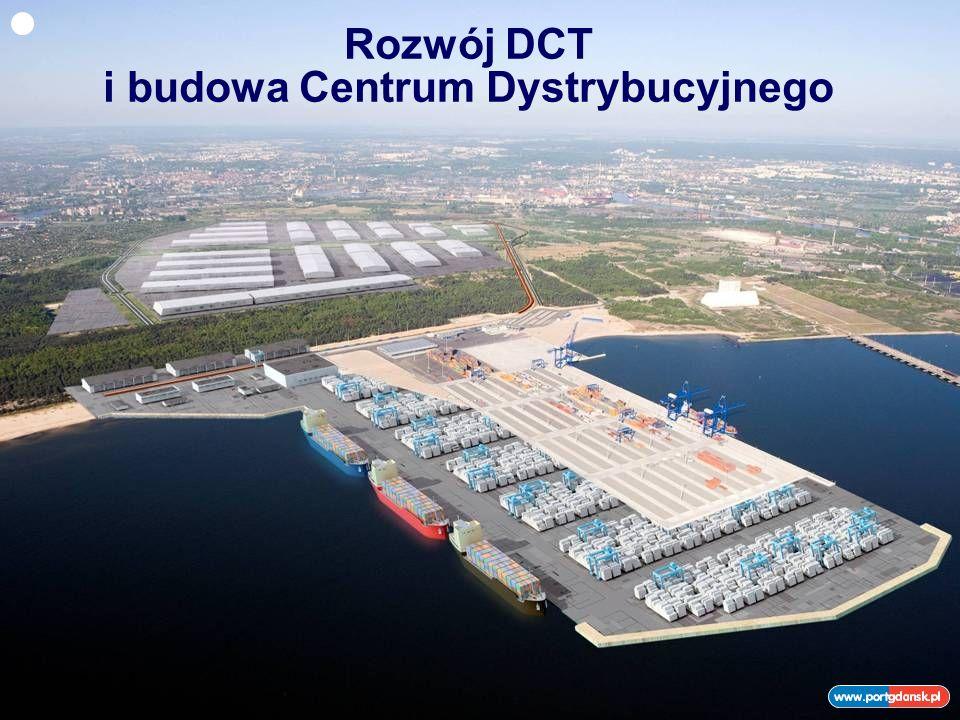 Rozwój DCT i budowa Centrum Dystrybucyjnego